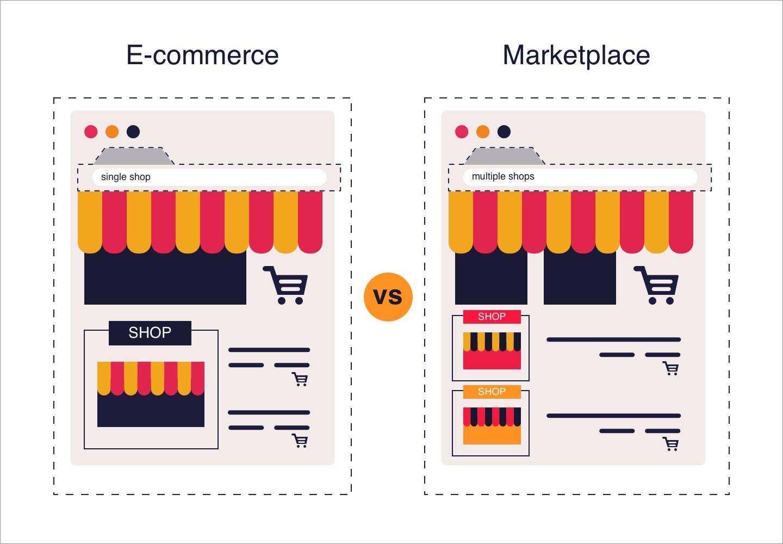 ecommerce-marketplace