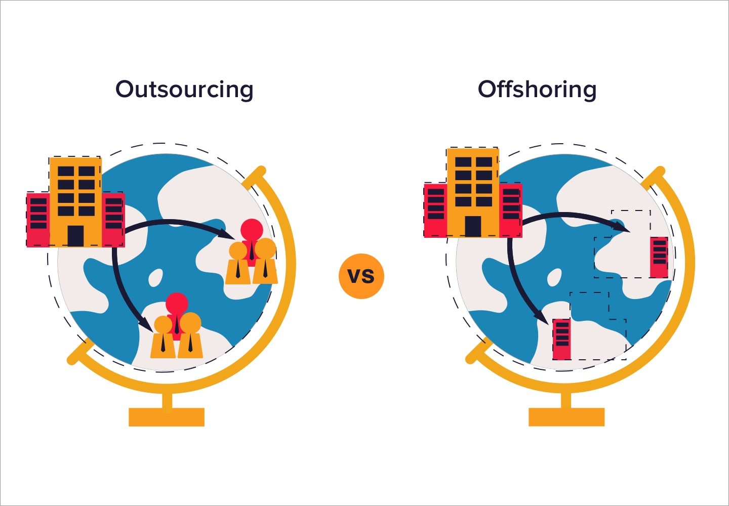 outsourcing-offshoring