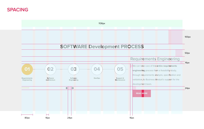Design System Spacing