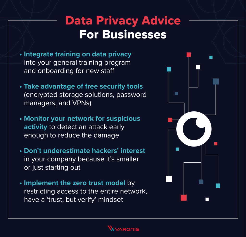 enterprise data privacy best practices